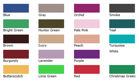 Candle color Chart 2